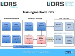 Trainingsaanbod LiDRS